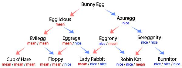 bunny-guide.jpg