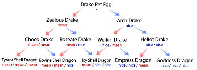 drake-guide.jpg