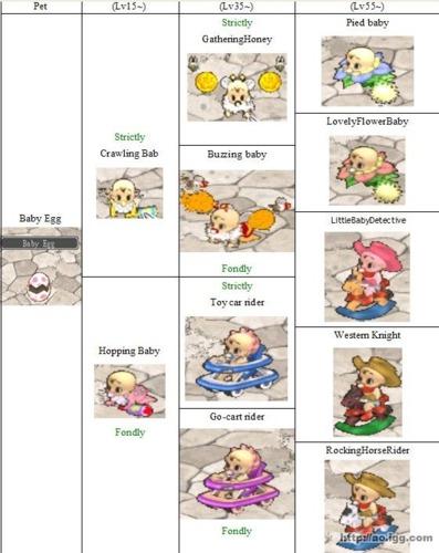 evol-baby-visualmap